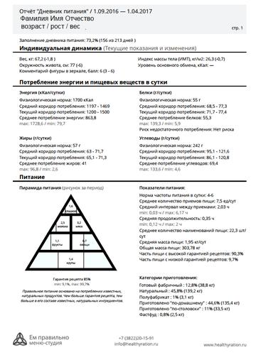 Динамика изменений параметров тела и питания.